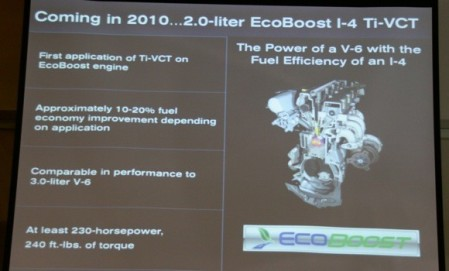 EcoBoost I4 unveiling