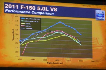 2014 Ford Raptor Towing Capacity >> 2006 Ford Raptor Towing Capacity   Upcomingcarshq.com